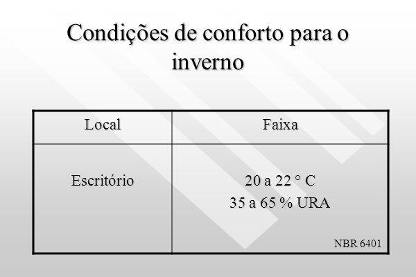 Condições de conforto para o verão LocalRecomendávelMáxima Escritórios 23 a 25 ° C 40 a 60 % URA 26,5 ° C 65 % URA