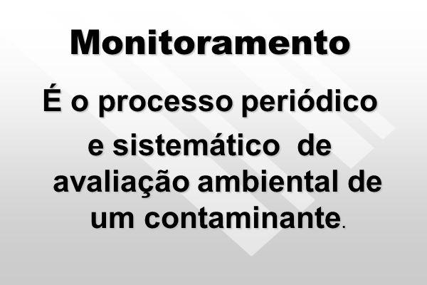 Avaliação Caracteriza-se pelo conjunto de ações necessárias para se realizar uma caracterização completa de um determinado ambiente ou da exposição oc