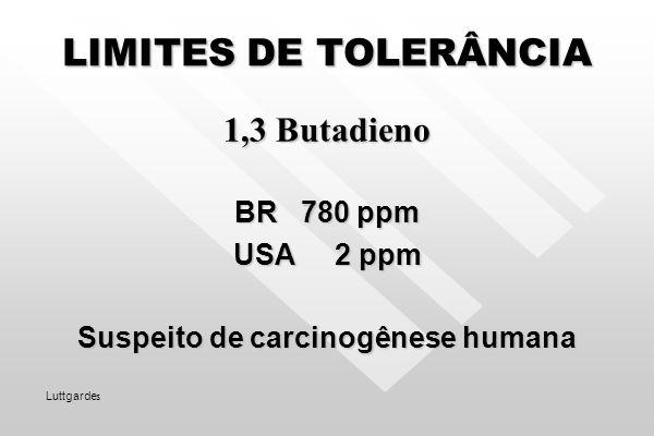 ACGIH Possui Limite de exposição para: POEIRA DE TALCO POEIRA DE CARVÃO POEIRA DE CEREAIS POEIRA DE MADEIRA VIBRAÇÃO LOCALIZADA E DE CORPO INTEIRO RAD