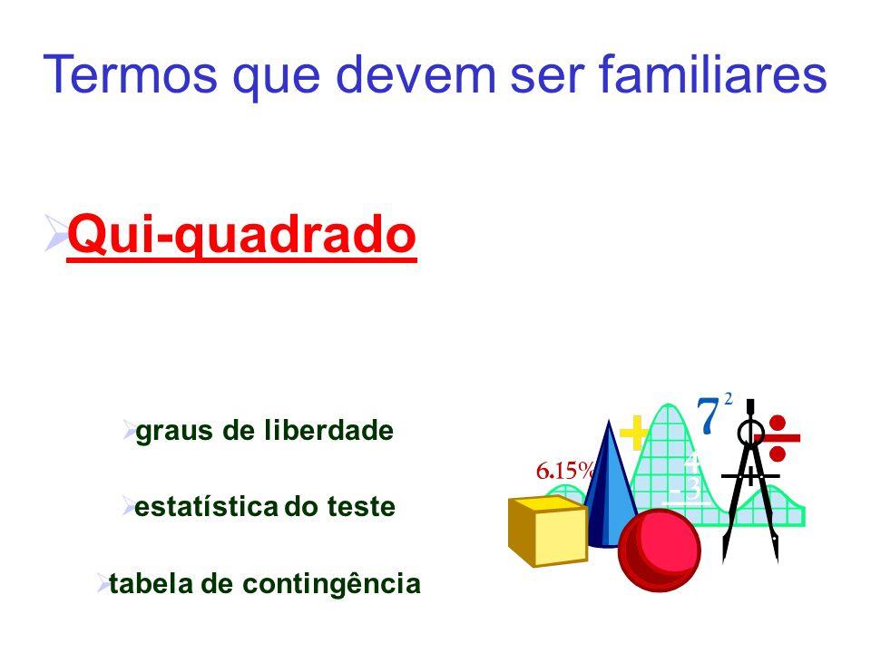 Distribuição por Amostragem A distribuição por amostragem é uma distribuição 2 com graus de liberdade igual a: (Nº de linhas – 1) (Nº de colunas – 1)