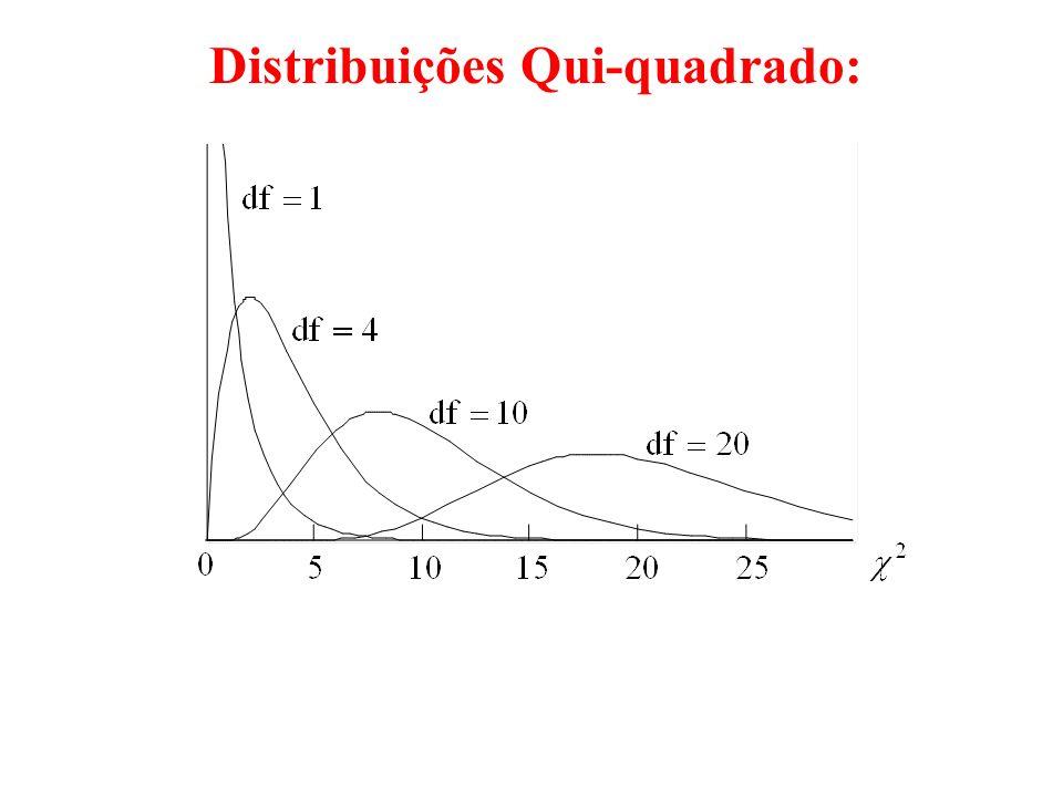 Objetivo: 1.Comparar as freqüências observadas com as esperadas. 2.Decidir se a freqüências observadas parecem concordar ou discordar das freqüências