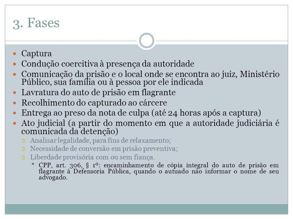 3. Fases Captura Condução coercitiva à presença da autoridade Comunicação da prisão e o local onde se encontra ao juiz, Ministério Público, sua famíli