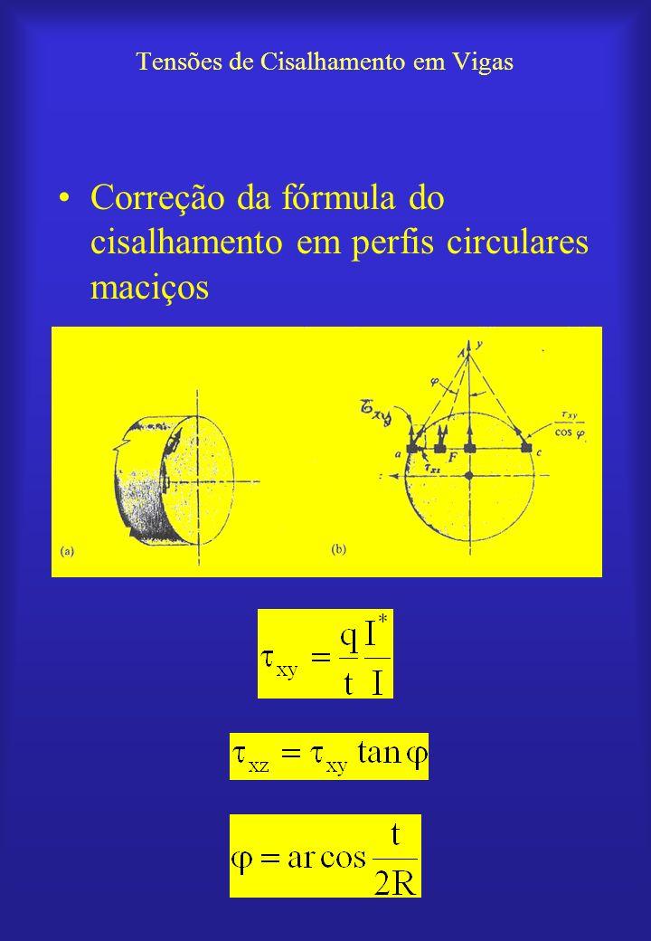 Tensões de Cisalhamento em Vigas Correção da fórmula do cisalhamento em perfis circulares maciços