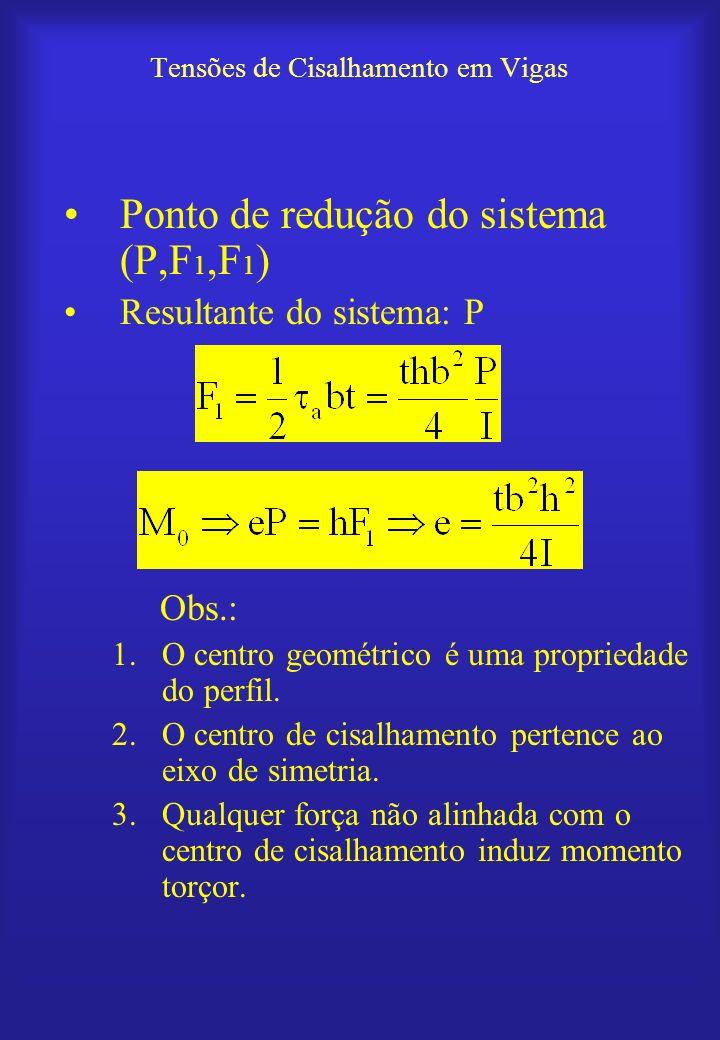 Tensões de Cisalhamento em Vigas Ponto de redução do sistema (P,F 1,F 1 ) Resultante do sistema: P Obs.: 1.O centro geométrico é uma propriedade do pe