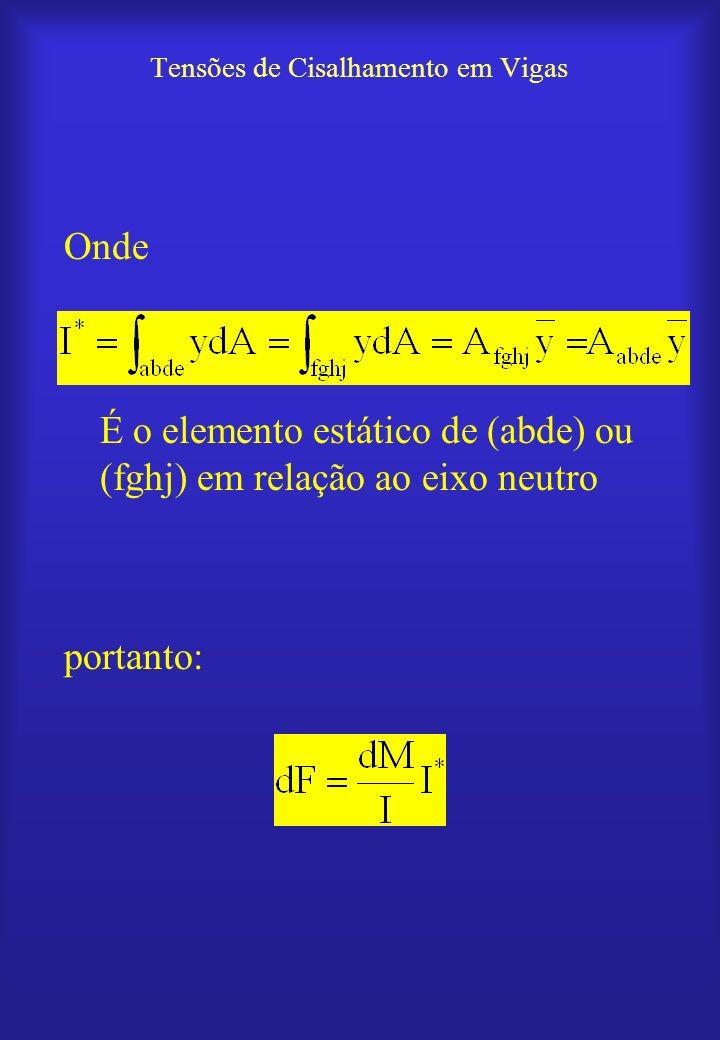 Tensões de Cisalhamento em Vigas Onde É o elemento estático de (abde) ou (fghj) em relação ao eixo neutro portanto: