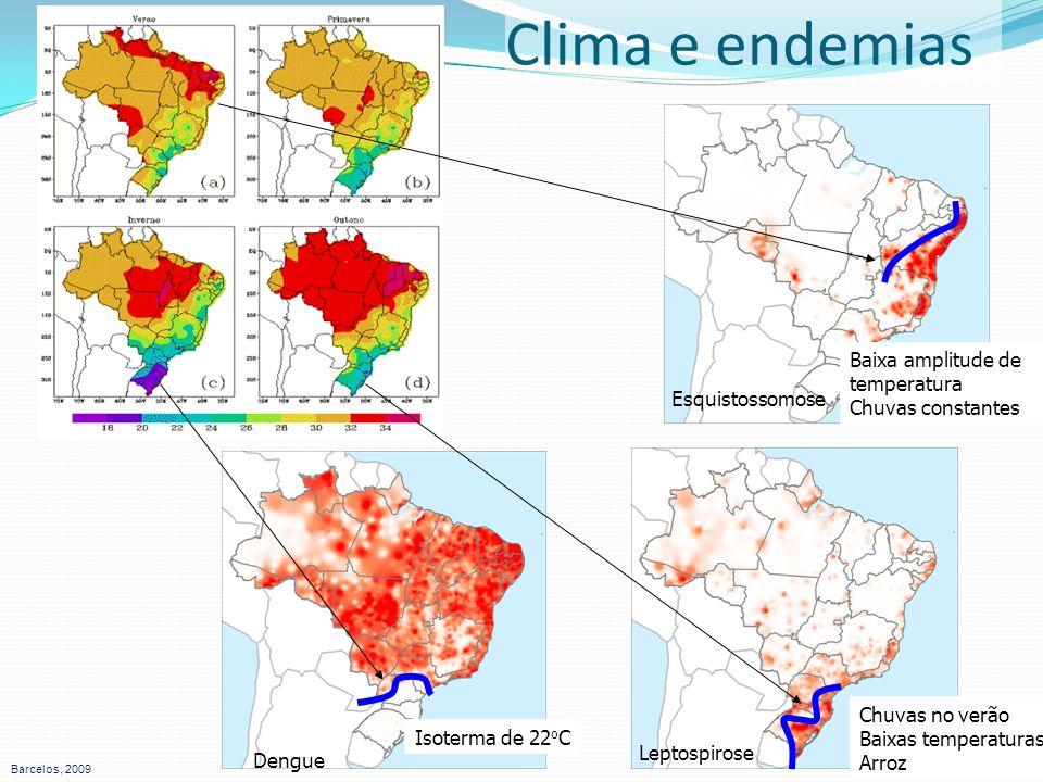 Clima e endemias Esquistossomose Leptospirose Dengue Isoterma de 22 o C Chuvas no verão Baixas temperaturas Arroz Baixa amplitude de temperatura Chuva