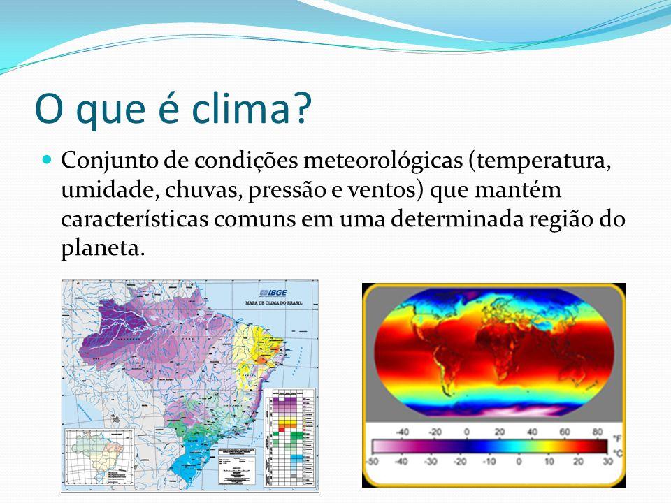 O que é clima? Conjunto de condições meteorológicas (temperatura, umidade, chuvas, pressão e ventos) que mantém características comuns em uma determin