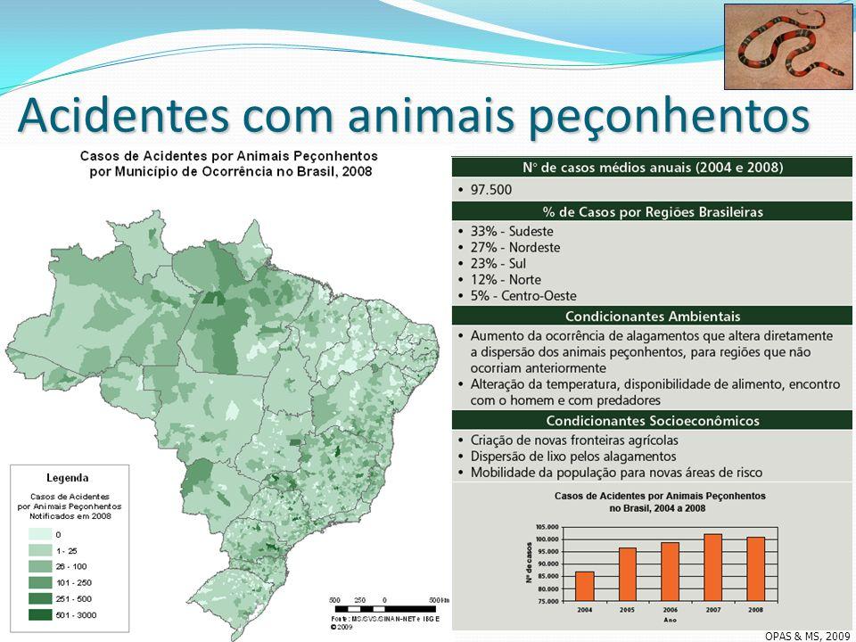Acidentes com animais peçonhentos OPAS & MS, 2009