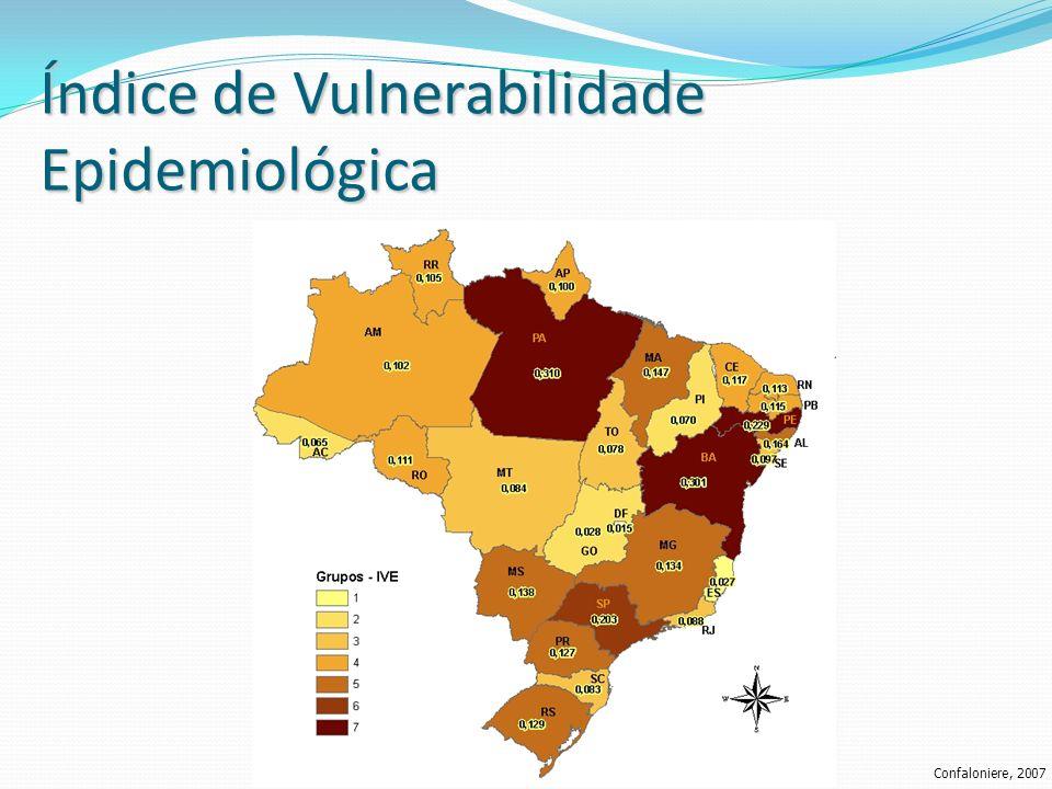 Índice de Vulnerabilidade Epidemiológica Confaloniere, 2007