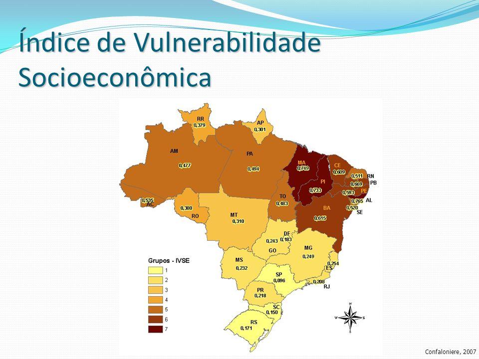Índice de Vulnerabilidade Socioeconômica Confaloniere, 2007