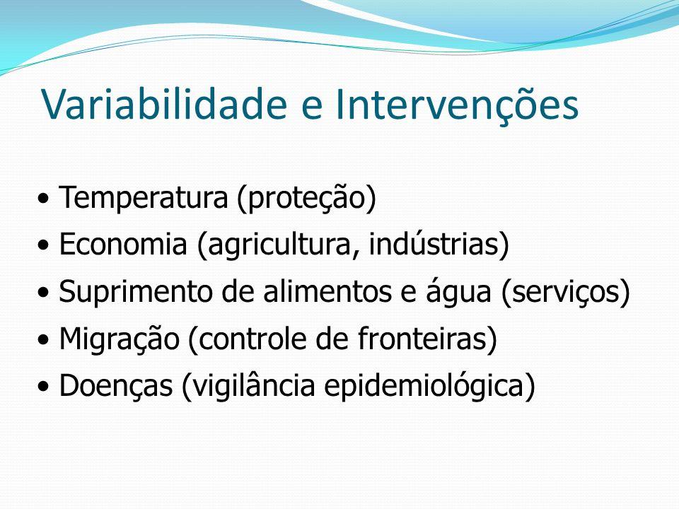 Variabilidade e Intervenções Temperatura (proteção) Economia (agricultura, indústrias) Suprimento de alimentos e água (serviços) Migração (controle de
