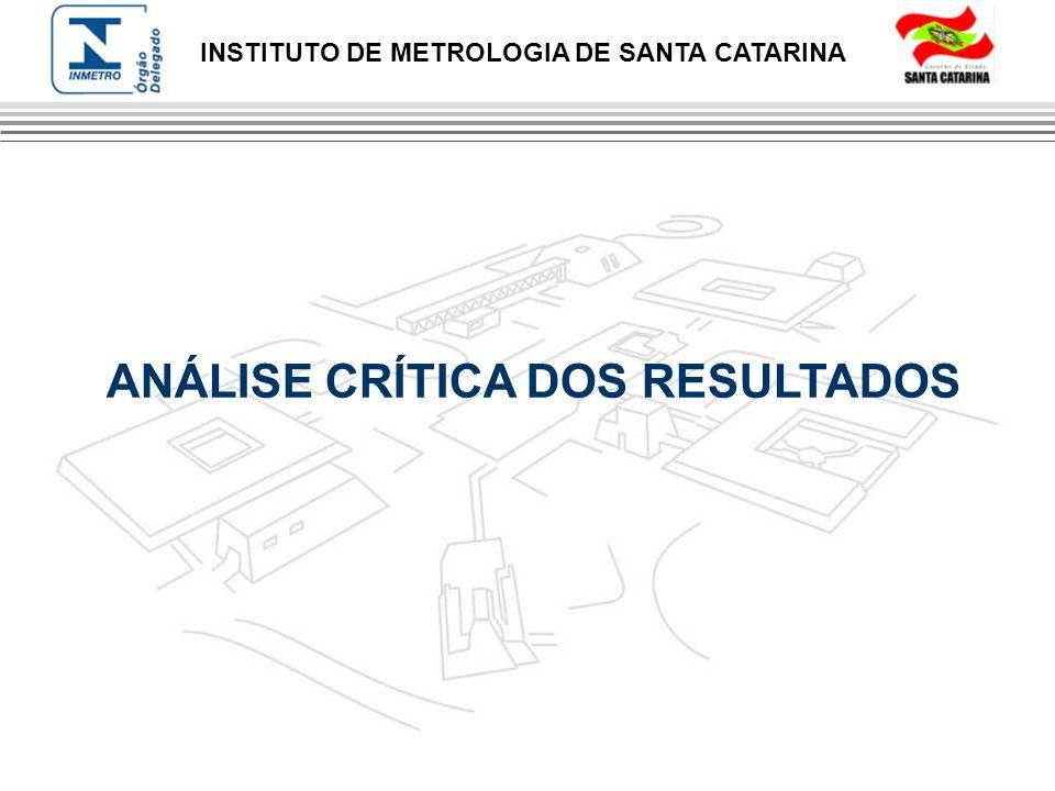 INSTITUTO DE METROLOGIA DE SANTA CATARINA ANÁLISE CRÍTICA DOS RESULTADOS