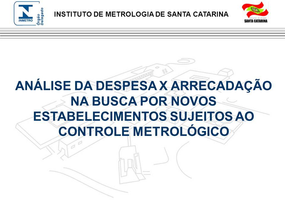 INSTITUTO DE METROLOGIA DE SANTA CATARINA ANÁLISE DA DESPESA X ARRECADAÇÃO NA BUSCA POR NOVOS ESTABELECIMENTOS SUJEITOS AO CONTROLE METROLÓGICO