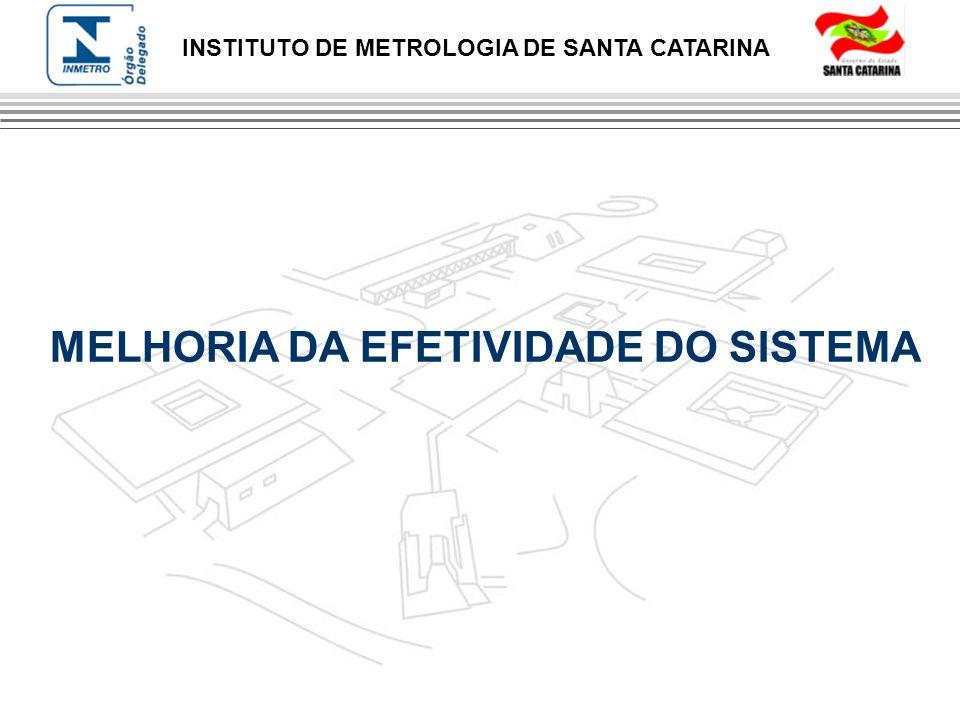 INSTITUTO DE METROLOGIA DE SANTA CATARINA MELHORIA DA EFETIVIDADE DO SISTEMA