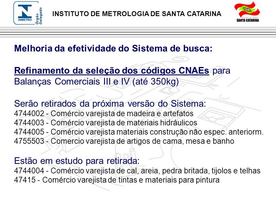 INSTITUTO DE METROLOGIA DE SANTA CATARINA Melhoria da efetividade do Sistema de busca: Refinamento da seleção dos códigos CNAEs para Balanças Comercia