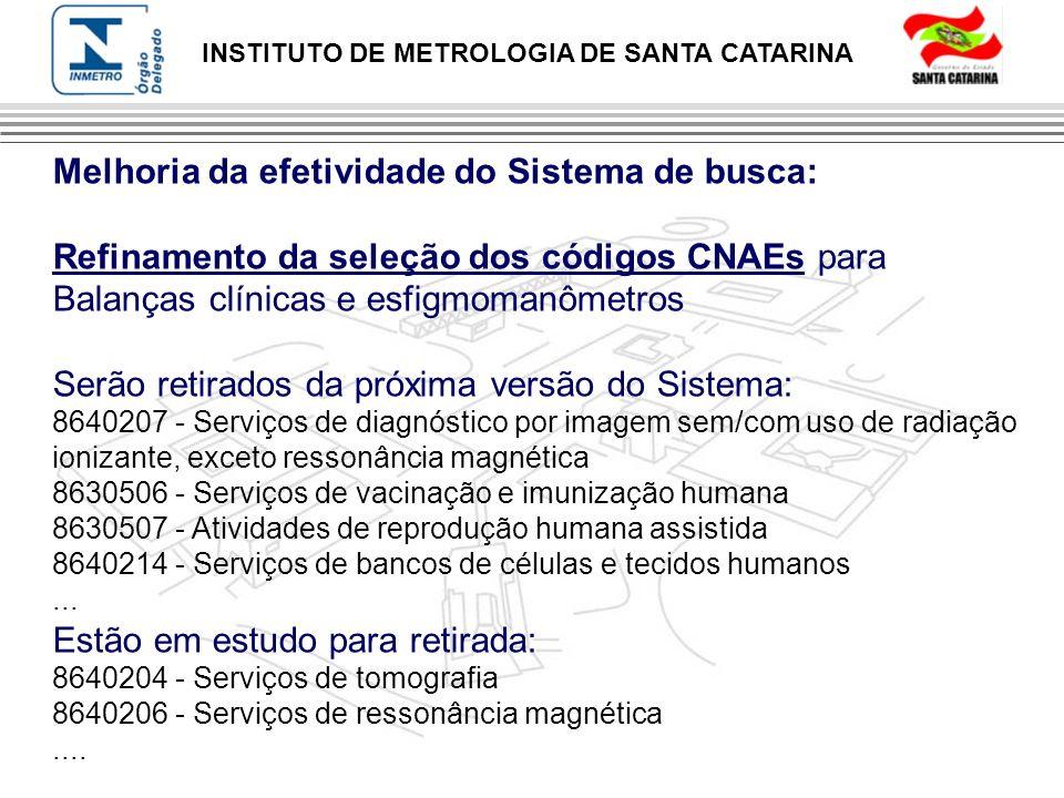 INSTITUTO DE METROLOGIA DE SANTA CATARINA Melhoria da efetividade do Sistema de busca: Refinamento da seleção dos códigos CNAEs para Balanças clínicas