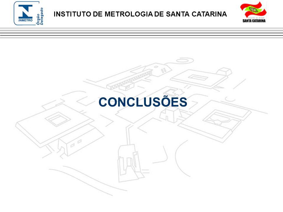 INSTITUTO DE METROLOGIA DE SANTA CATARINA CONCLUSÕES