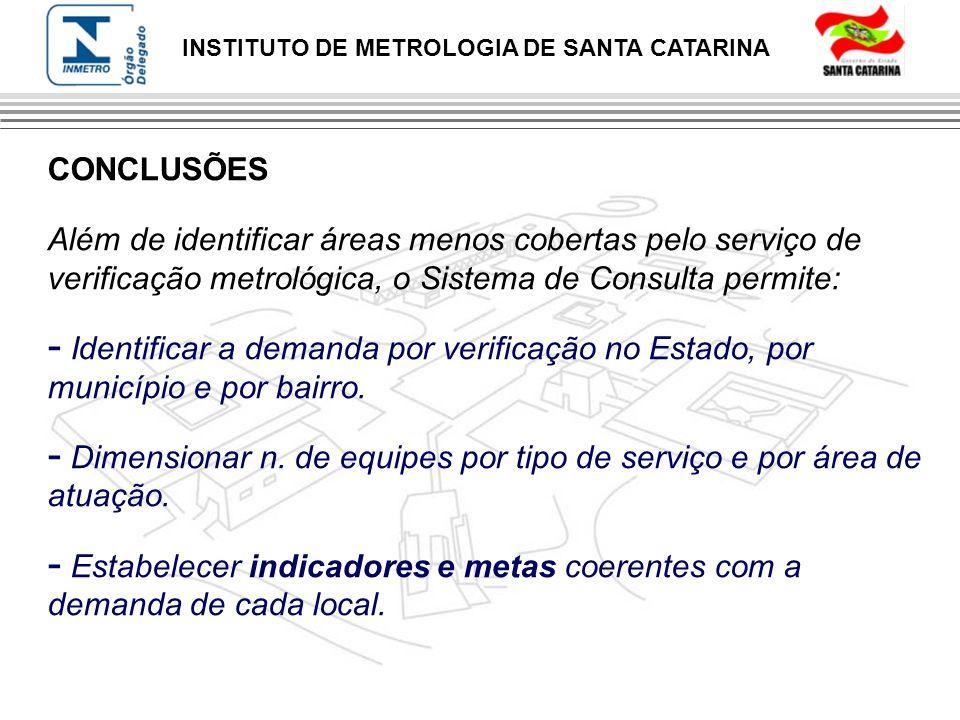 INSTITUTO DE METROLOGIA DE SANTA CATARINA CONCLUSÕES Além de identificar áreas menos cobertas pelo serviço de verificação metrológica, o Sistema de Co