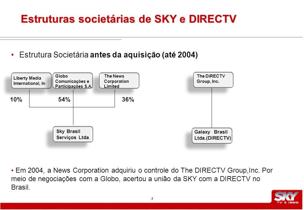 3 Estruturas societárias de SKY e DIRECTV Estrutura Societária antes da aquisição (até 2004) Sky Brasil Serviços Ltda.