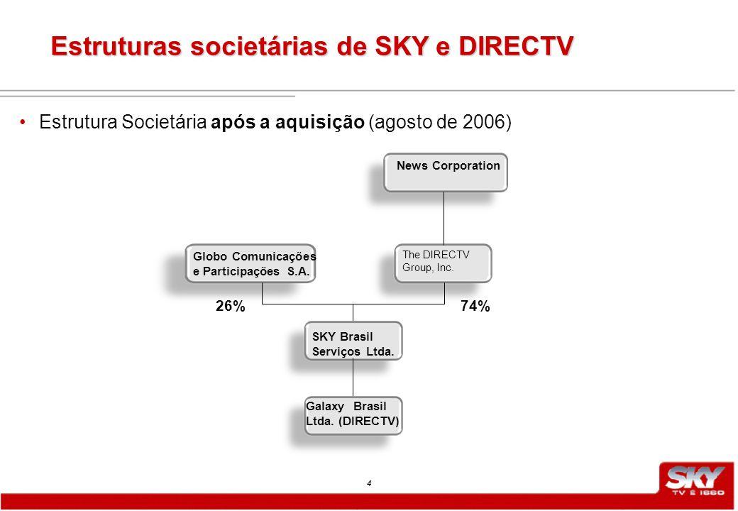 4 Estrutura Societária após a aquisição (agosto de 2006) Estruturas societárias de SKY e DIRECTV The DIRECTV Group, Inc.