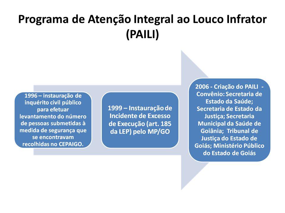 Programa de Atenção Integral ao Louco Infrator (PAILI)