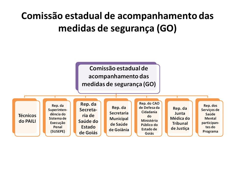 Comissão estadual de acompanhamento das medidas de segurança (GO)