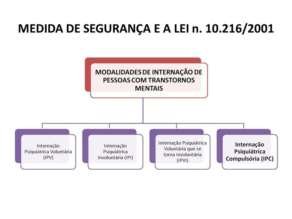 MEDIDA DE SEGURANÇA E A LEI n. 10.216/2001