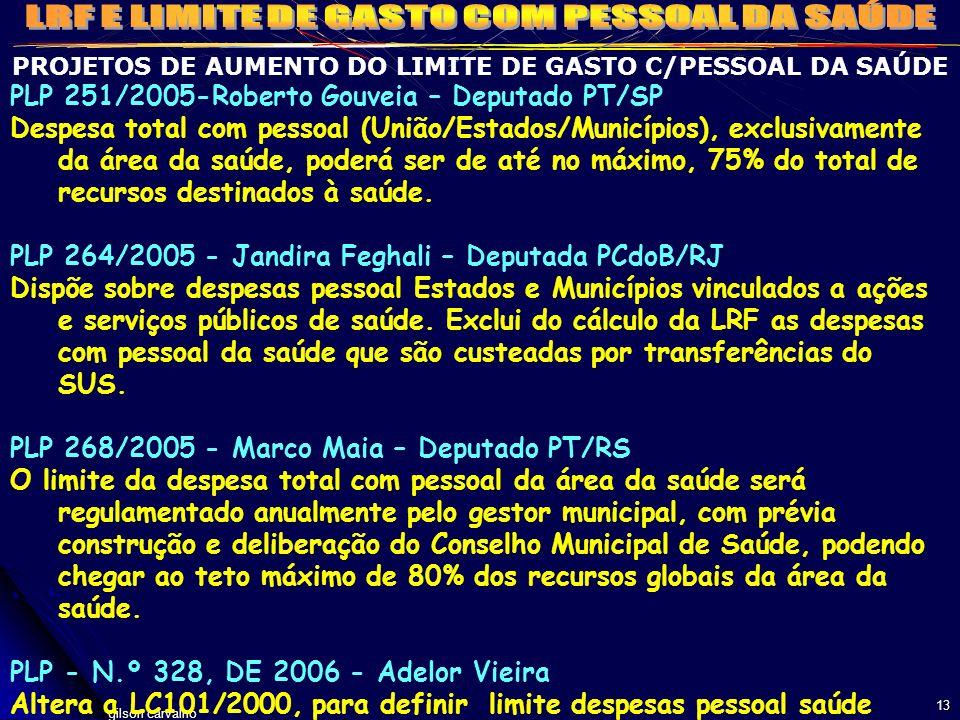 gilson carvalho 13 PROJETOS DE AUMENTO DO LIMITE DE GASTO C/PESSOAL DA SAÚDE PLP 251/2005-Roberto Gouveia – Deputado PT/SP Despesa total com pessoal (