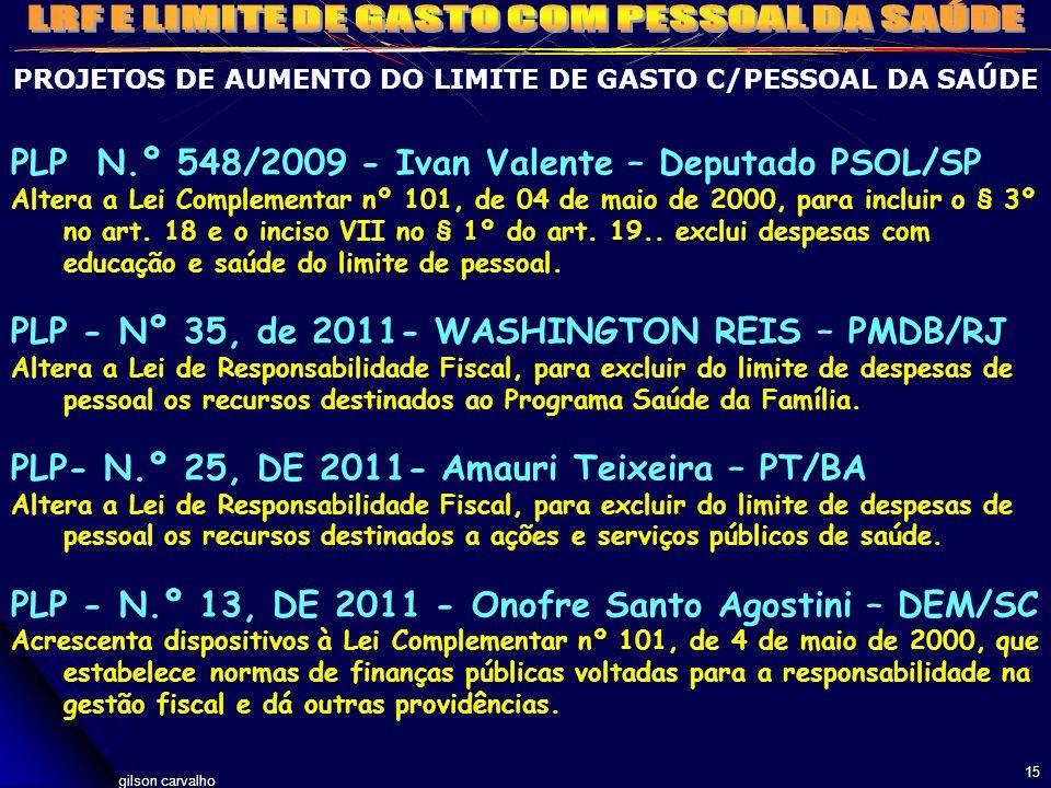 gilson carvalho 15 PROJETOS DE AUMENTO DO LIMITE DE GASTO C/PESSOAL DA SAÚDE PLP N.º 548/2009 - Ivan Valente – Deputado PSOL/SP Altera a Lei Complemen