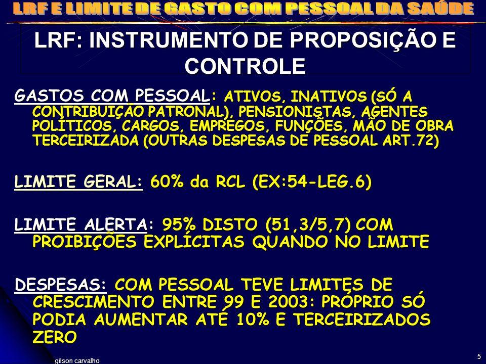 gilson carvalho 5 LRF: INSTRUMENTO DE PROPOSIÇÃO E CONTROLE GASTOS COM PESSOAL: ATIVOS, INATIVOS (SÓ A CONTRIBUIÇÃO PATRONAL), PENSIONISTAS, AGENTES P