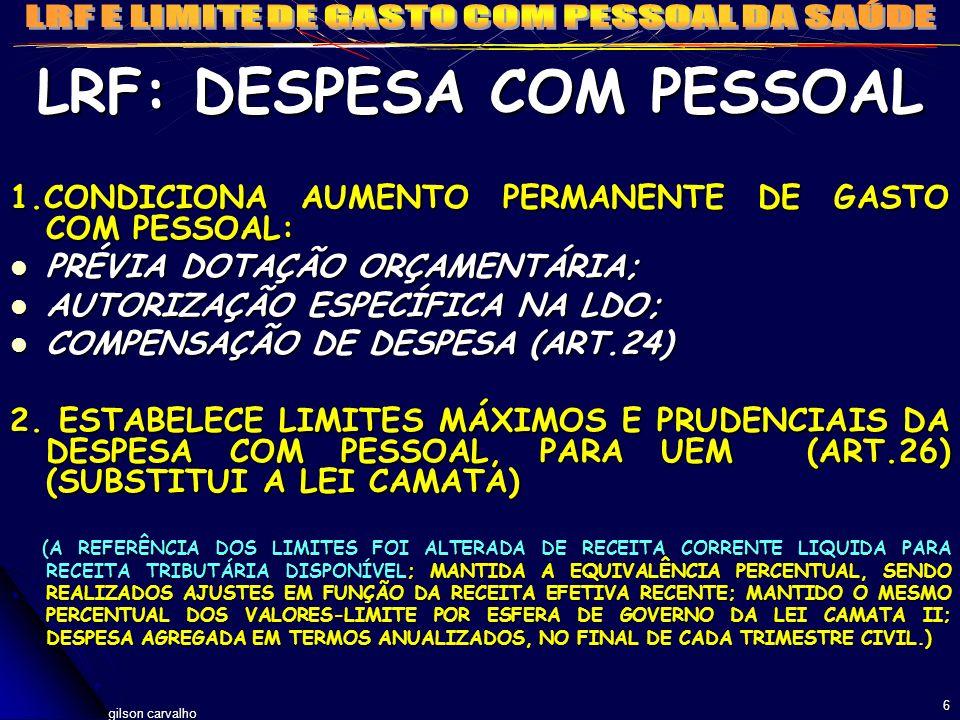 gilson carvalho 7 LIMITES DE DESPESA COM PESSOAL DESPESASFEDERALESTADUALMUNICIPAL LIMITE GLOBAL 50% RCL 60% RCL LEGISLATIVO + TC 2,5%6%6% JUDICIÁRIOM.PÚBLICO RH-DF-EX TER.