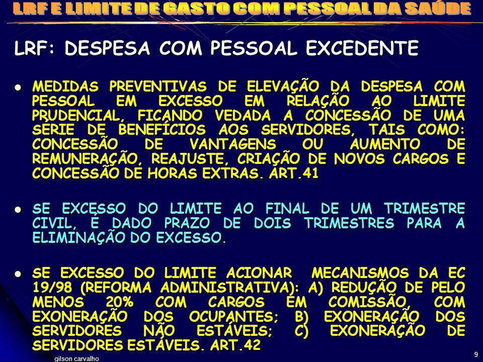 gilson carvalho 9 LRF: DESPESA COM PESSOAL EXCEDENTE MEDIDAS PREVENTIVAS DE ELEVAÇÃO DA DESPESA COM PESSOAL EM EXCESSO EM RELAÇÃO AO LIMITE PRUDENCIAL