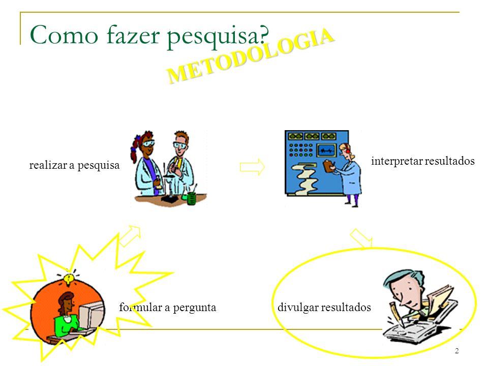 2 realizar a pesquisa formular a pergunta interpretar resultados divulgar resultados Como fazer pesquisa? METODOLOGIA