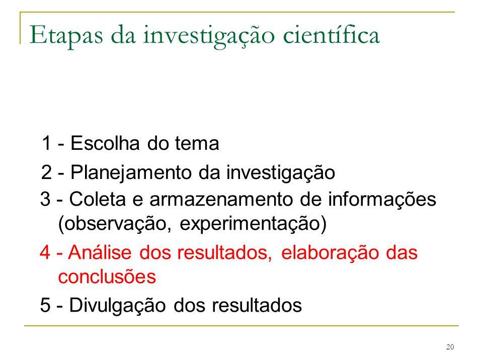 20 Etapas da investigação científica 1 - Escolha do tema 2 - Planejamento da investigação 3 - Coleta e armazenamento de informações (observação, exper