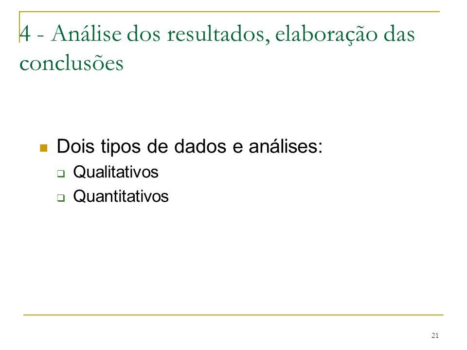 21 4 - Análise dos resultados, elaboração das conclusões Dois tipos de dados e análises: Qualitativos Quantitativos