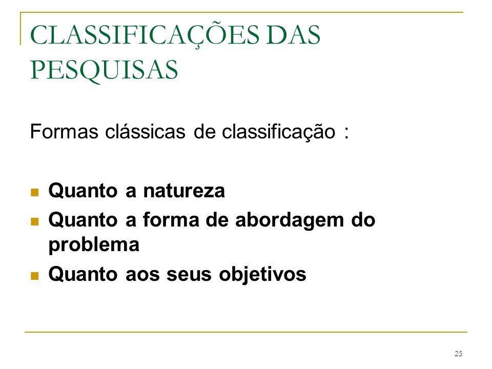 25 CLASSIFICAÇÕES DAS PESQUISAS Formas clássicas de classificação : Quanto a natureza Quanto a forma de abordagem do problema Quanto aos seus objetivo