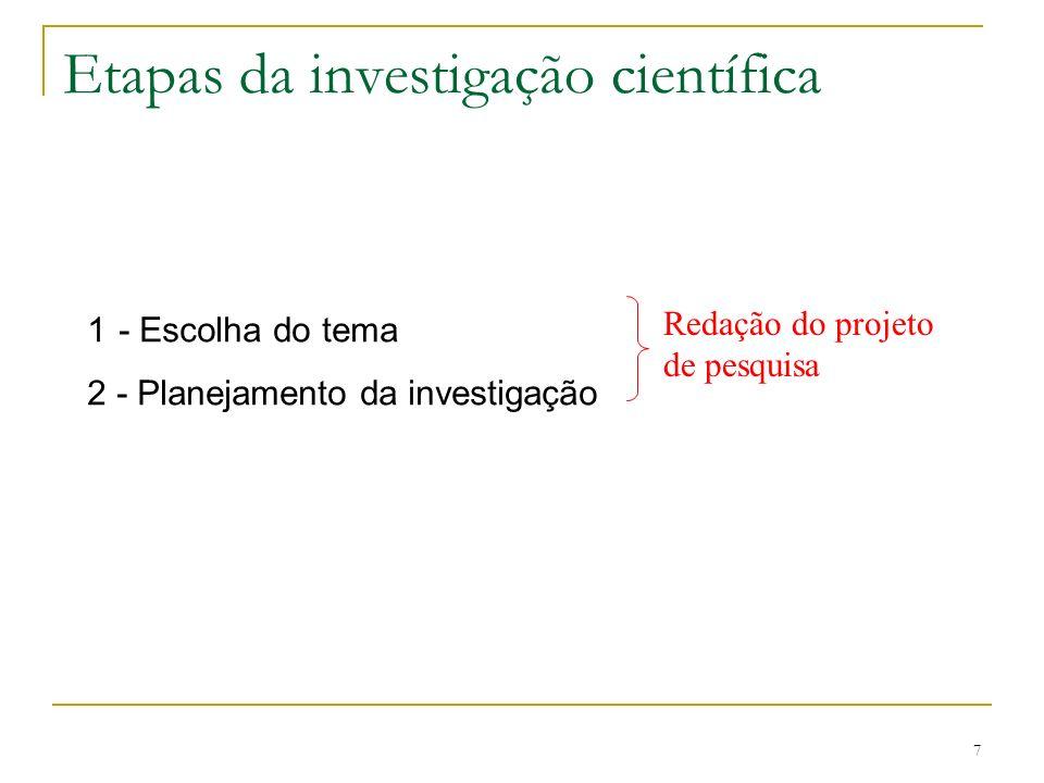 7 Etapas da investigação científica 1 - Escolha do tema 2 - Planejamento da investigação Redação do projeto de pesquisa