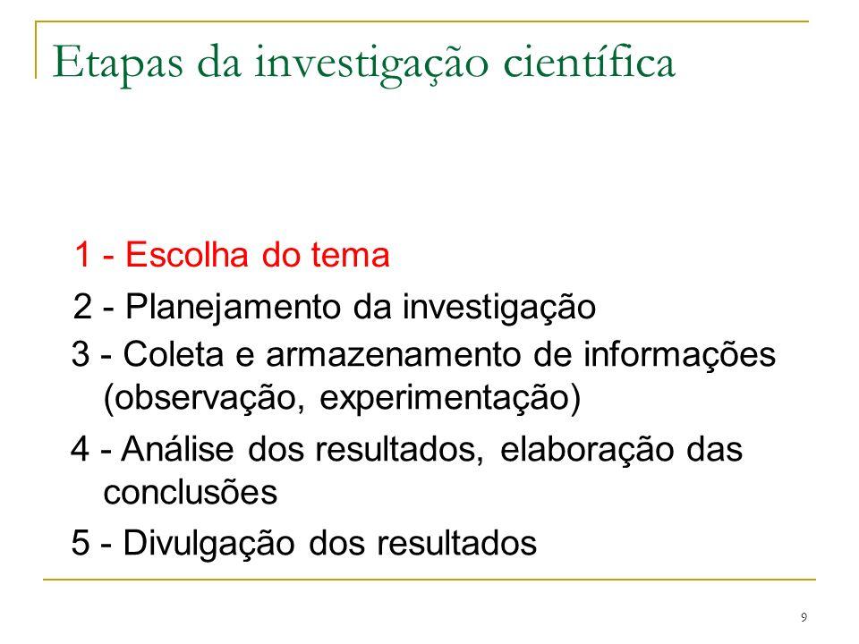 20 Etapas da investigação científica 1 - Escolha do tema 2 - Planejamento da investigação 3 - Coleta e armazenamento de informações (observação, experimentação) 4 - Análise dos resultados, elaboração das conclusões 5 - Divulgação dos resultados