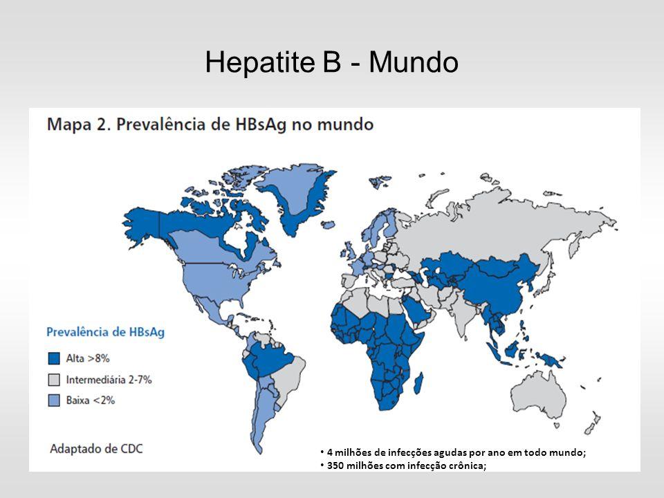 Distribuição das Hepatites Virais no MRJ por Município de Residência em 2008 Fonte: GVE/SVS/SMS/RJ