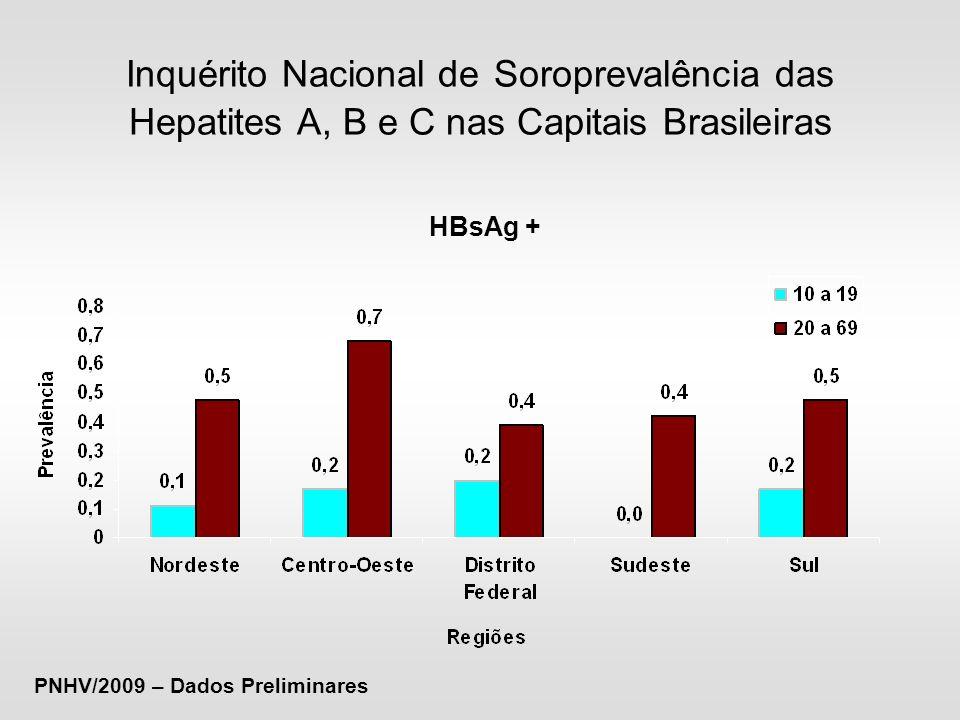Inquérito Nacional de Soroprevalência das Hepatites A, B e C nas Capitais Brasileiras HBsAg + PNHV/2009 – Dados Preliminares
