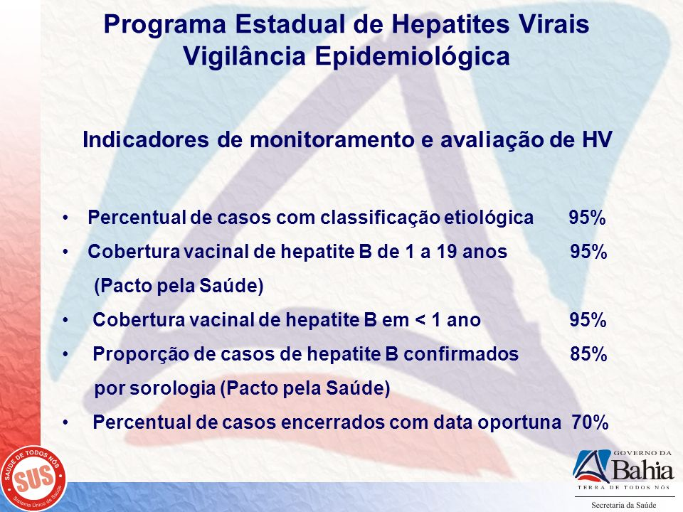Programa Estadual de Hepatites Virais Vigilância Epidemiológica Indicadores de monitoramento e avaliação de HV Percentual de casos com classificação e