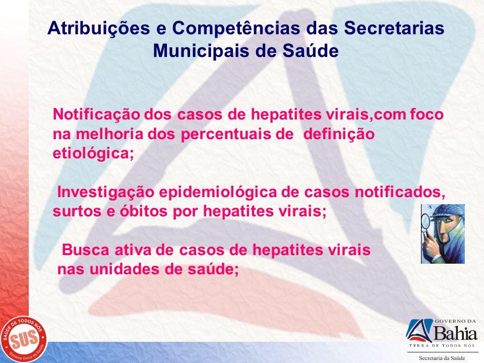Atribuições e Competências das Secretarias Municipais de Saúde Notificação dos casos de hepatites virais,com foco na melhoria dos percentuais de defin