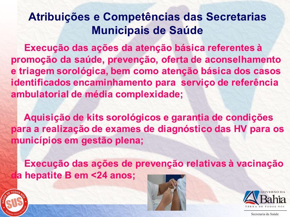 Atribuições e Competências das Secretarias Municipais de Saúde Execução das ações da atenção básica referentes à promoção da saúde, prevenção, oferta