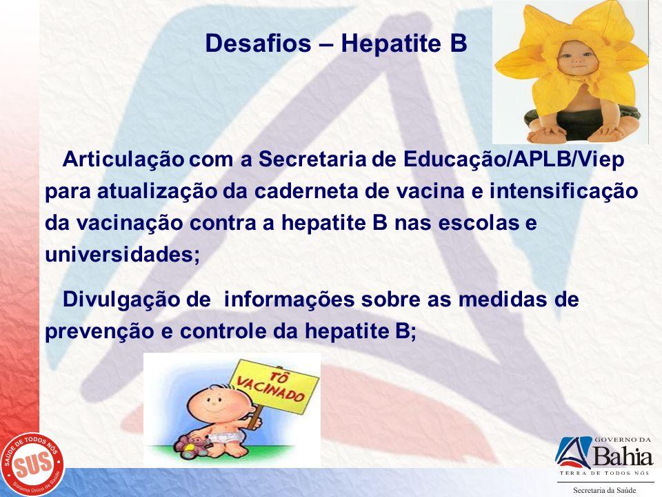 Desafios – Hepatite B Articulação com a Secretaria de Educação/APLB/Viep para atualização da caderneta de vacina e intensificação da vacinação contra