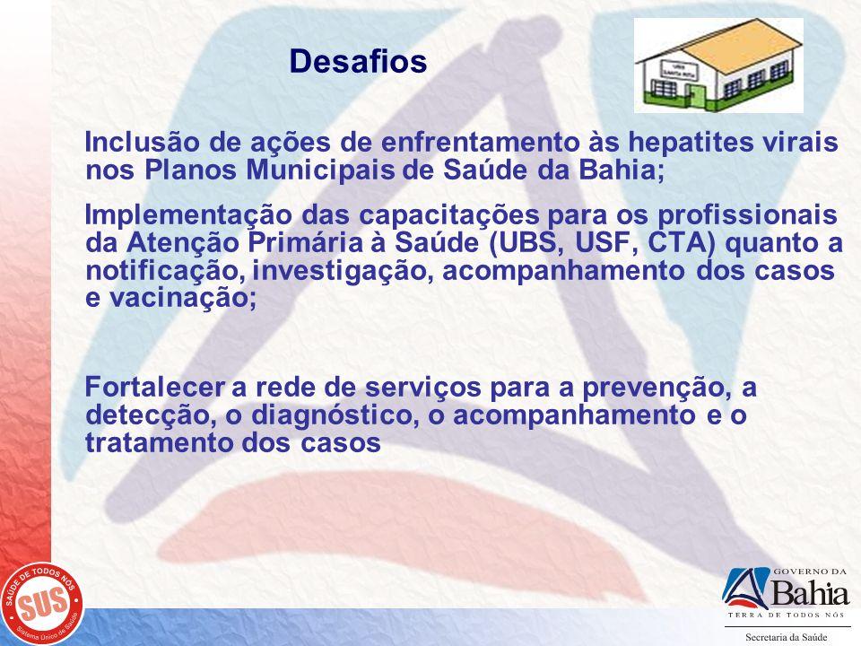 Desafios Inclusão de ações de enfrentamento às hepatites virais nos Planos Municipais de Saúde da Bahia; Implementação das capacitações para os profis