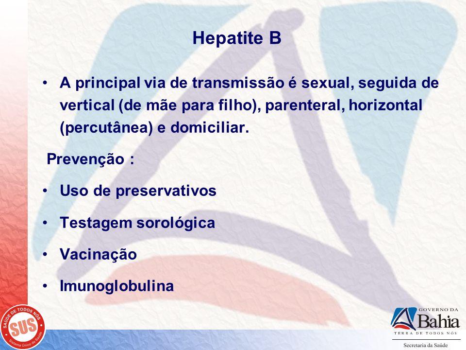 Hepatite B A principal via de transmissão é sexual, seguida de vertical (de mãe para filho), parenteral, horizontal (percutânea) e domiciliar. Prevenç