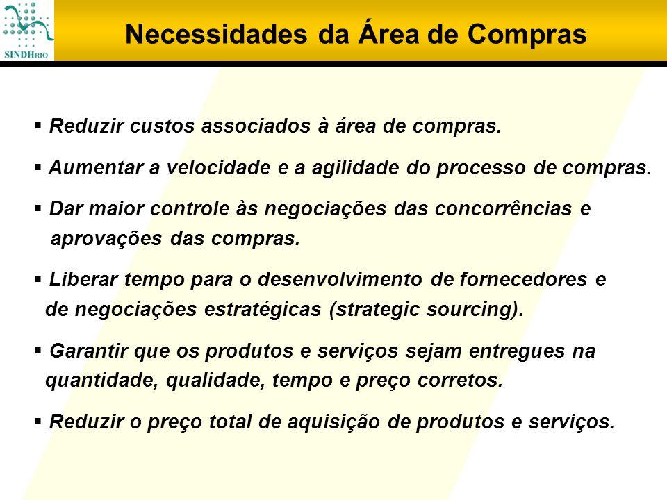 Necessidades da Área de Compras Reduzir custos associados à área de compras. Aumentar a velocidade e a agilidade do processo de compras. Dar maior con