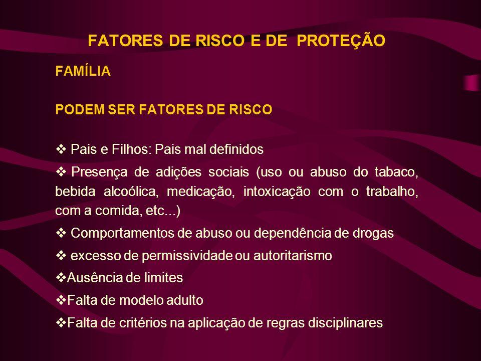 FATORES DE RISCO E DE PROTEÇÃO FAMÍLIA PODEM SER FATORES DE RISCO Pais e Filhos: Pais mal definidos Presença de adições sociais (uso ou abuso do tabac