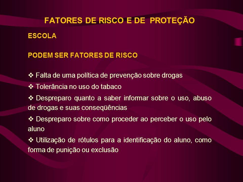 FATORES DE RISCO E DE PROTEÇÃO ESCOLA PODEM SER FATORES DE RISCO Falta de uma política de prevenção sobre drogas Tolerância no uso do tabaco Desprepar