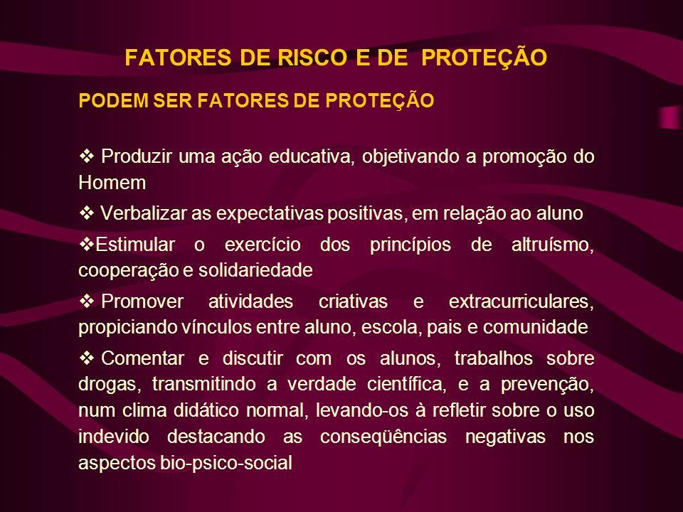 FATORES DE RISCO E DE PROTEÇÃO PODEM SER FATORES DE PROTEÇÃO Produzir uma ação educativa, objetivando a promoção do Homem Verbalizar as expectativas p